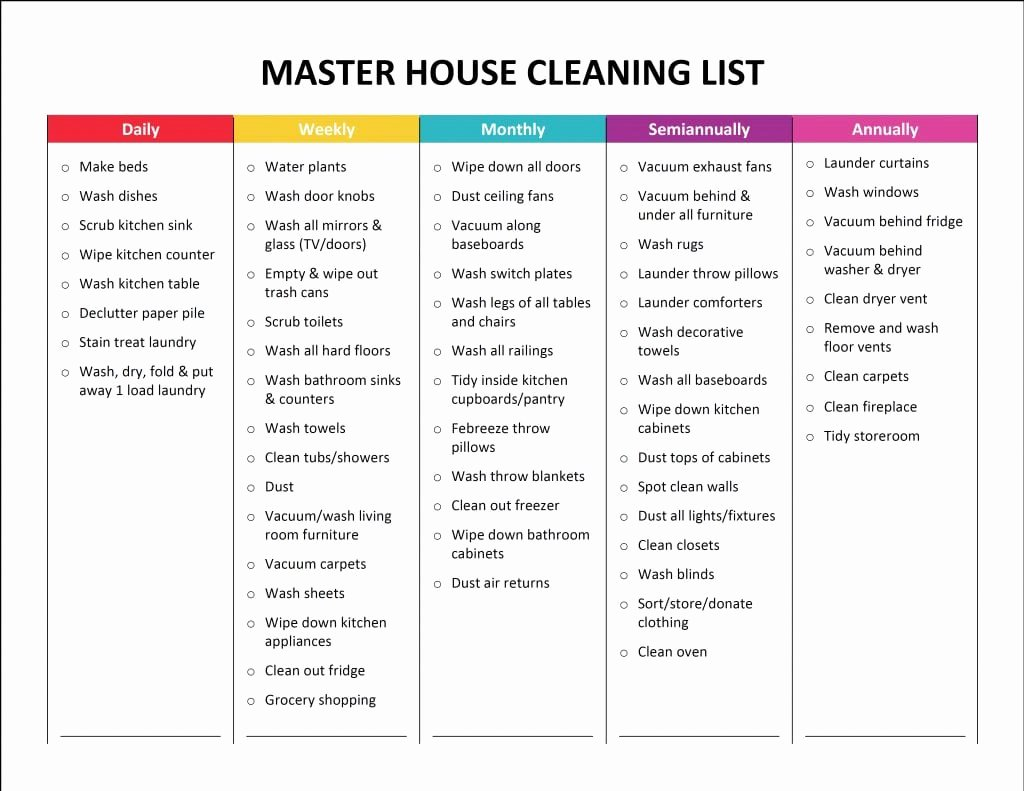 5 house cleaning list templates