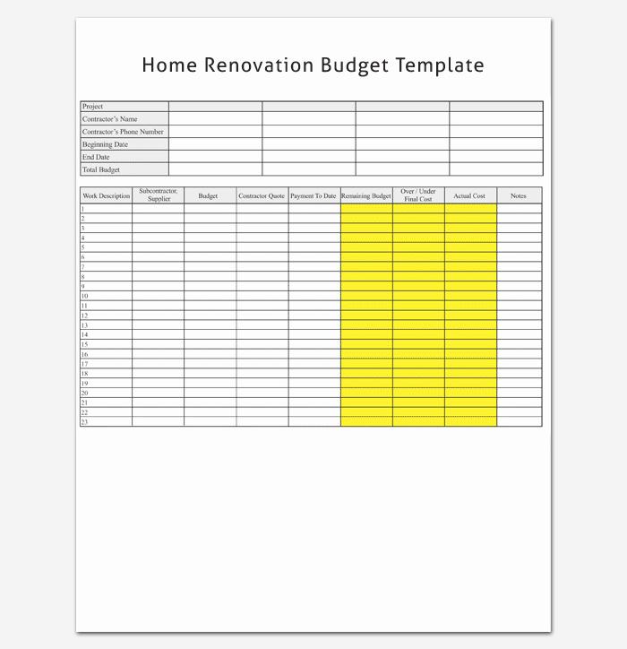 House Renovation Checklist Template Elegant Renovation Bud Template 5 Planners & Checklists for