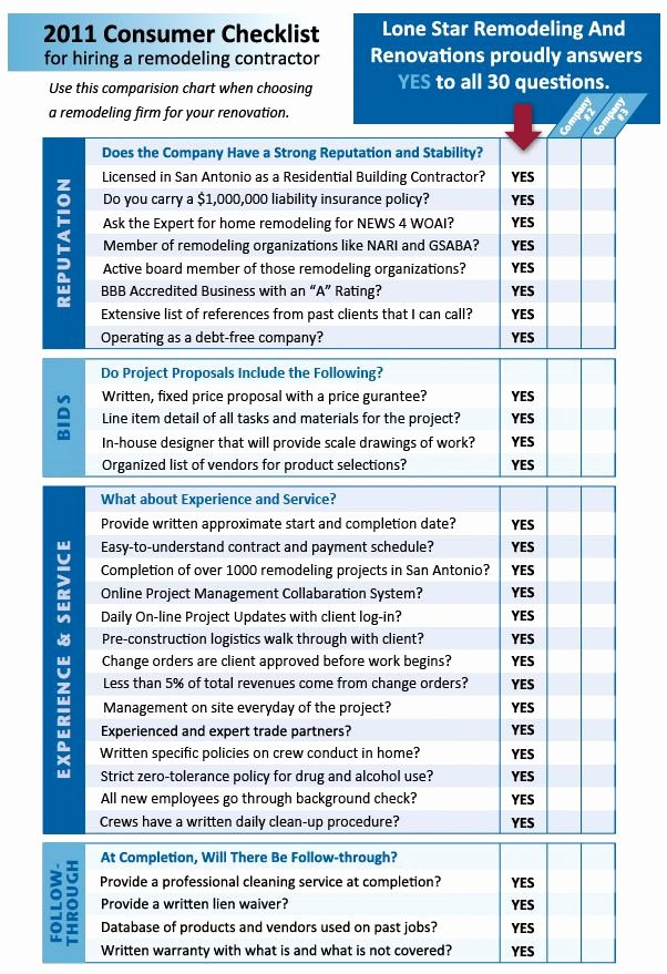 House Renovation Checklist Template Fresh Kitchen Remodel Checklist