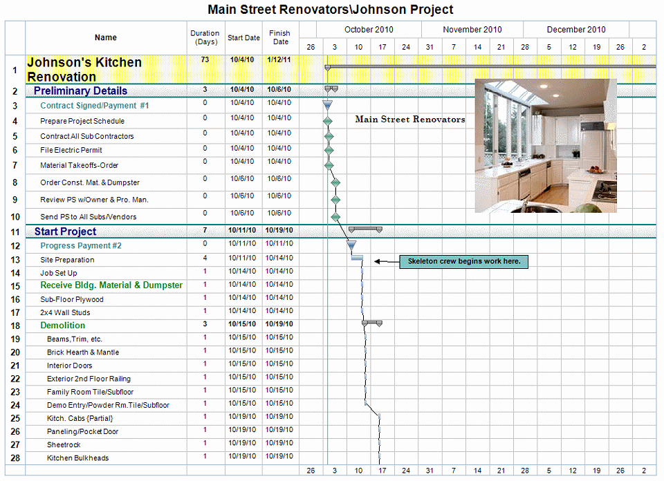 House Renovation Project Plan Template New Renovation Work Schedule Template