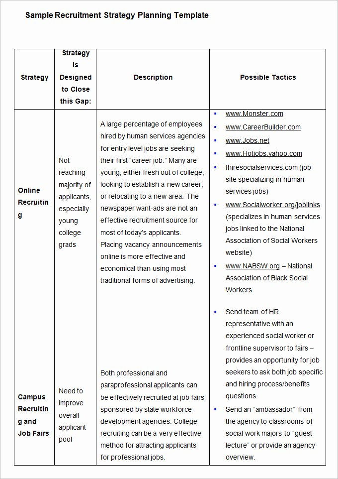 Hr Strategic Plan Template Awesome Hr Strategy Template 31 Word Pdf Documents Download