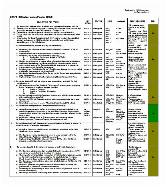 Hr Strategic Plan Template Fresh Action Plan Template – 109 Free Word Excel Pdf