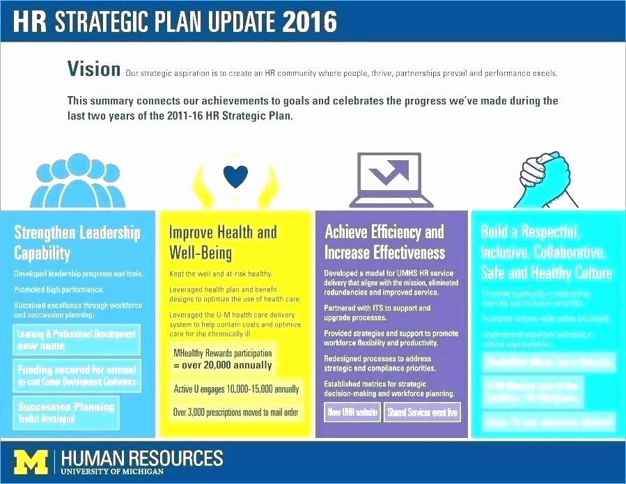 Hr Strategic Plan Template New Hr Strategy Template Example Human Resource Strategy