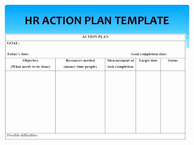 Hr Strategic Plan Template Unique Hr Strategy Template Awesome Human Resources Unique Map
