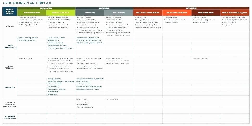 Hr Strategic Plan Template Unique Human Resources Strategic Plan Template Luxury Human