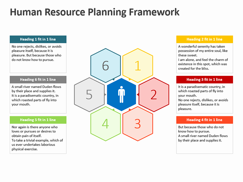 Human Resource Plan Template Beautiful Human Resource Planning Framework Powerpoint Template