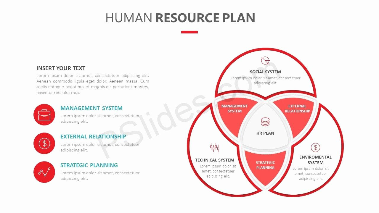 Human Resource Plan Template Best Of Human Resource Plan Powerpoint Template Pslides
