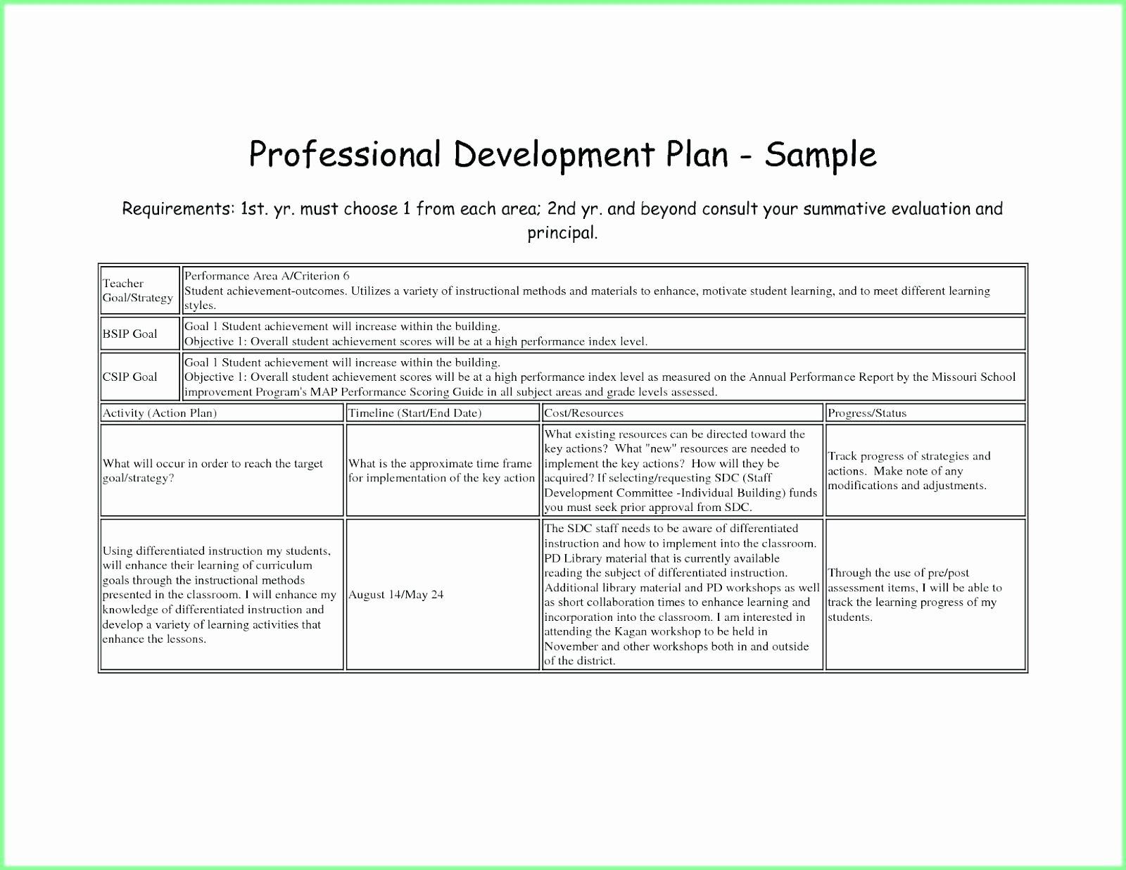 Human Resource Plan Template Elegant Human Resource Development Plan Template Templates Data
