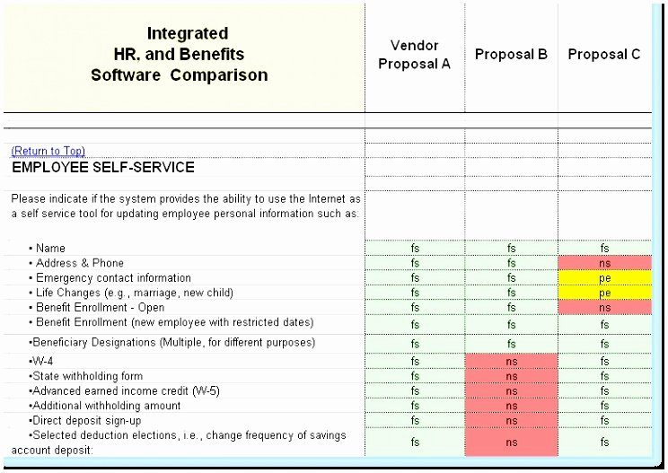 Human Resource Plan Template Fresh 6 Project Management Human Resources Plan Template oroip