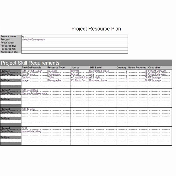 Human Resource Plan Template Inspirational Project Resource Plan Example and Explanation