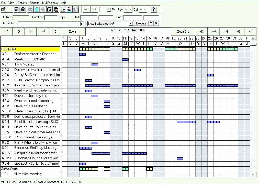 Human Resource Plan Template New Resource Planning Spreadsheet Excel Resource Planning
