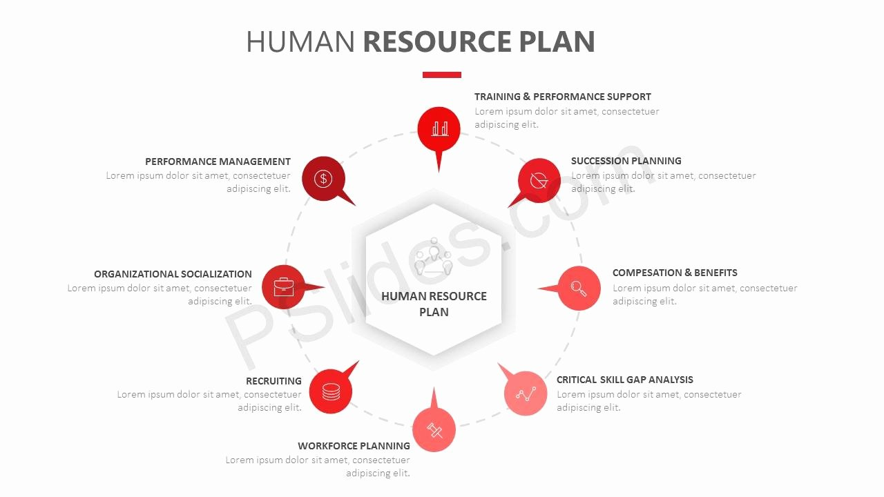 Human Resource Plan Template Unique Human Resource Plan Powerpoint Template Pslides
