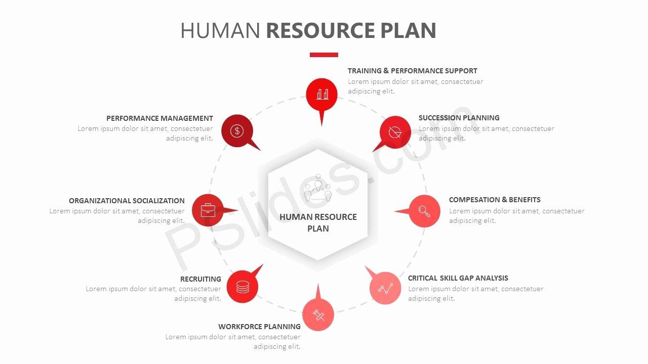 Human Resource Plan Template Unique Human Resource Plan Powerpoint Template Pslides