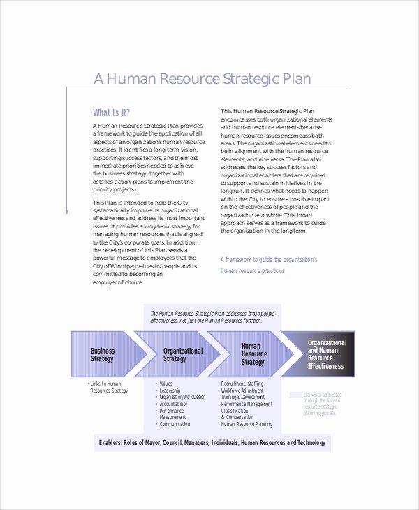Human Resource Plan Template Unique Strategic Planning Template 13 Free Pdf Word Documents
