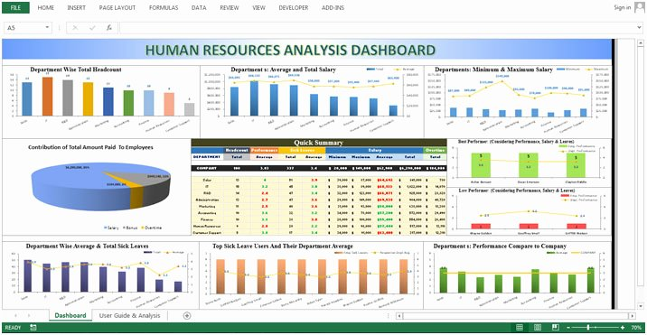 Human Resources Dashboard Excel Template Beautiful Human Resource Dashboard – Department Wise Performance