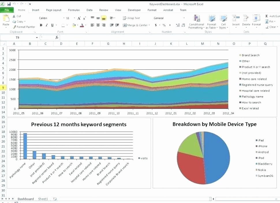 Human Resources Dashboard Excel Template Best Of Human Resources Dashboard Template Download Hr Free