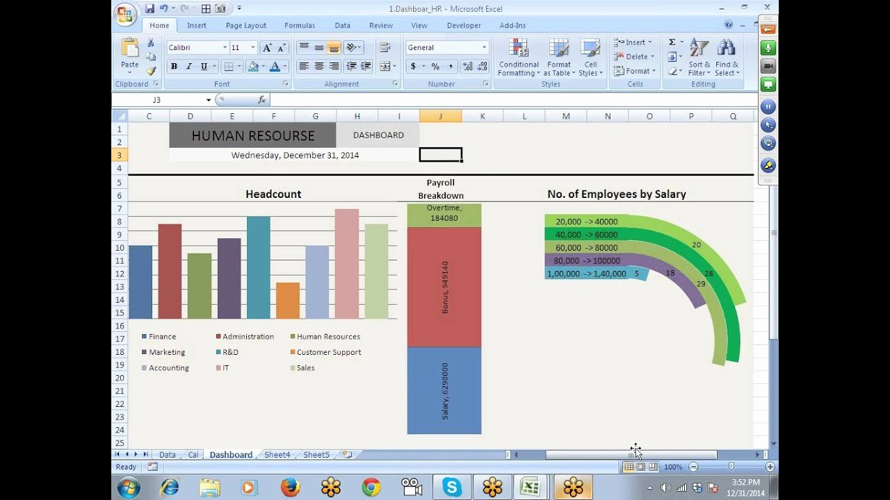 Human Resources Dashboard Excel Template Fresh Hr Dashboard with Excel