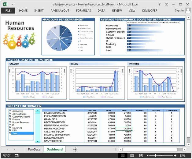 Human Resources Dashboard Excel Template New Human Resource Dashboard – Good Analysis for Hr Department
