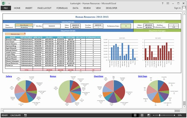 Human Resources Dashboard Excel Template Unique Human Resource Dashboard – Nice Vizualization Of Employee