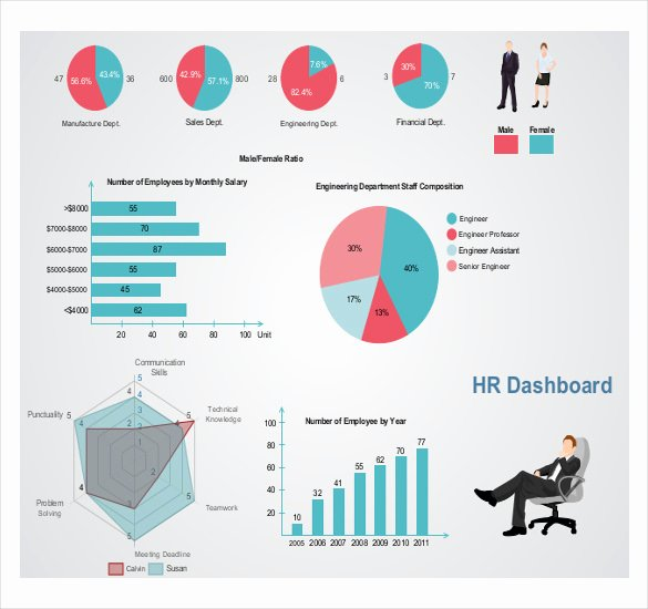 Human Resources Dashboard Excel Template Unique List Of Synonyms and Antonyms Of the Word Hr Metrics