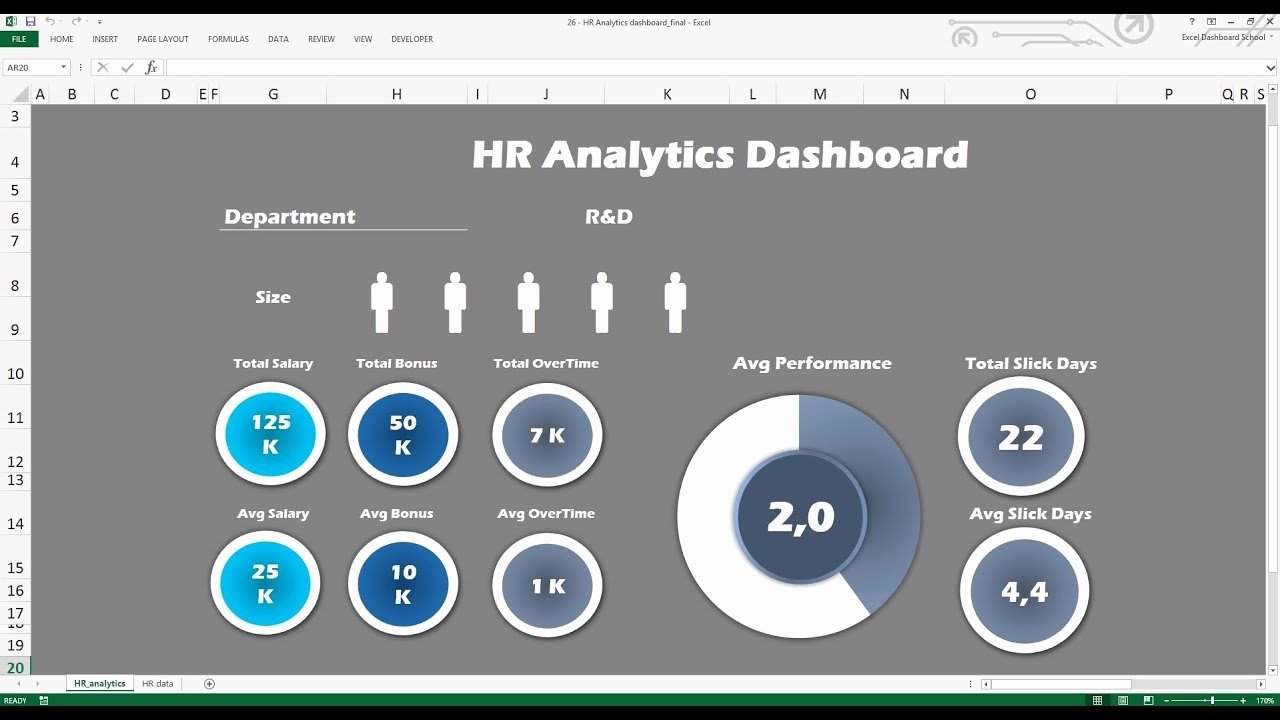 Human Resources Dashboard Template Best Of Excel Human Resources Dashboard Free Excel Dashboards