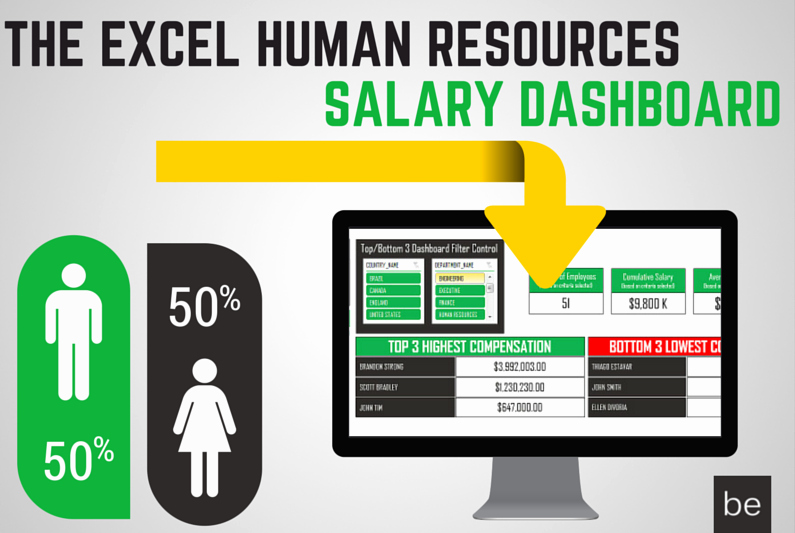 Human Resources Dashboard Template Fresh the Excel Human Resources Salary Dashboard