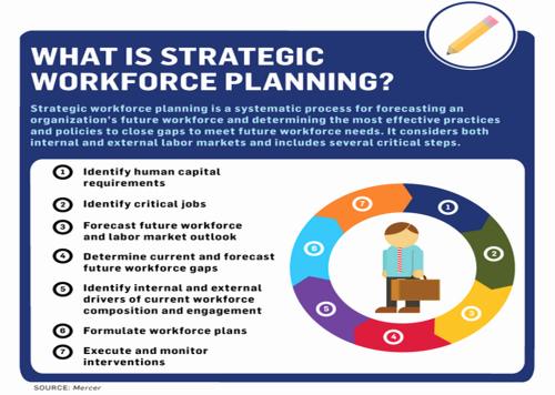 Human Resources Strategic Planning Template Awesome the Excel Lent Way to Track Your Human Resources