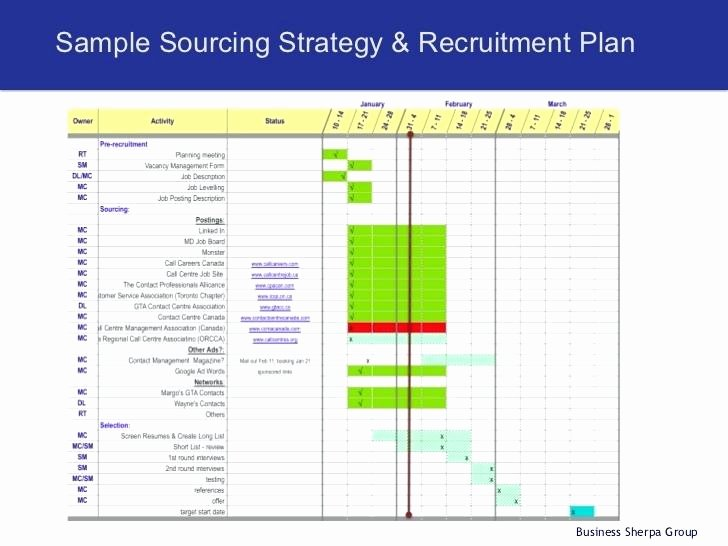 Human Resources Strategic Planning Template Best Of Human Resources Strategy Template – Flybymedia