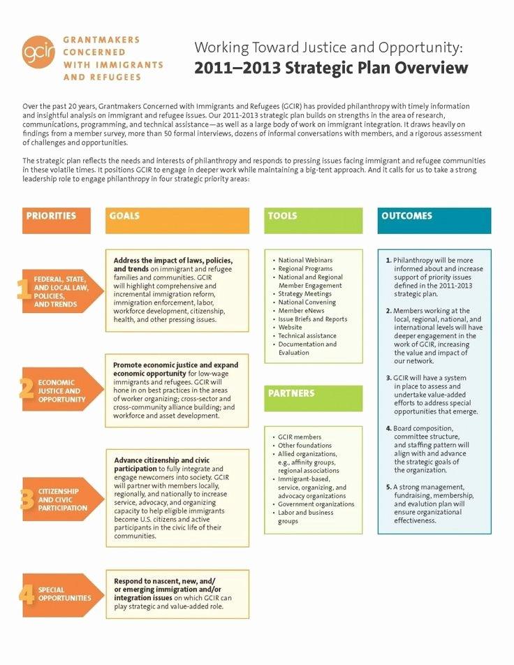 Human Resources Strategic Planning Template Unique Strategic Plan Itz My