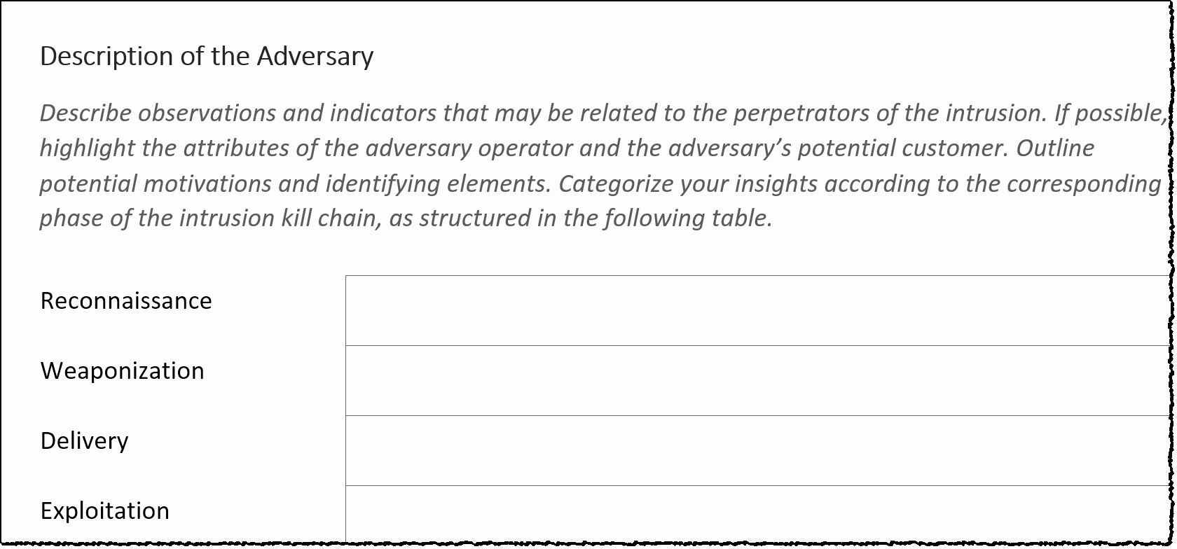 Incident Response Report Template Beautiful Report Template for Threat Intelligence and Incident Response