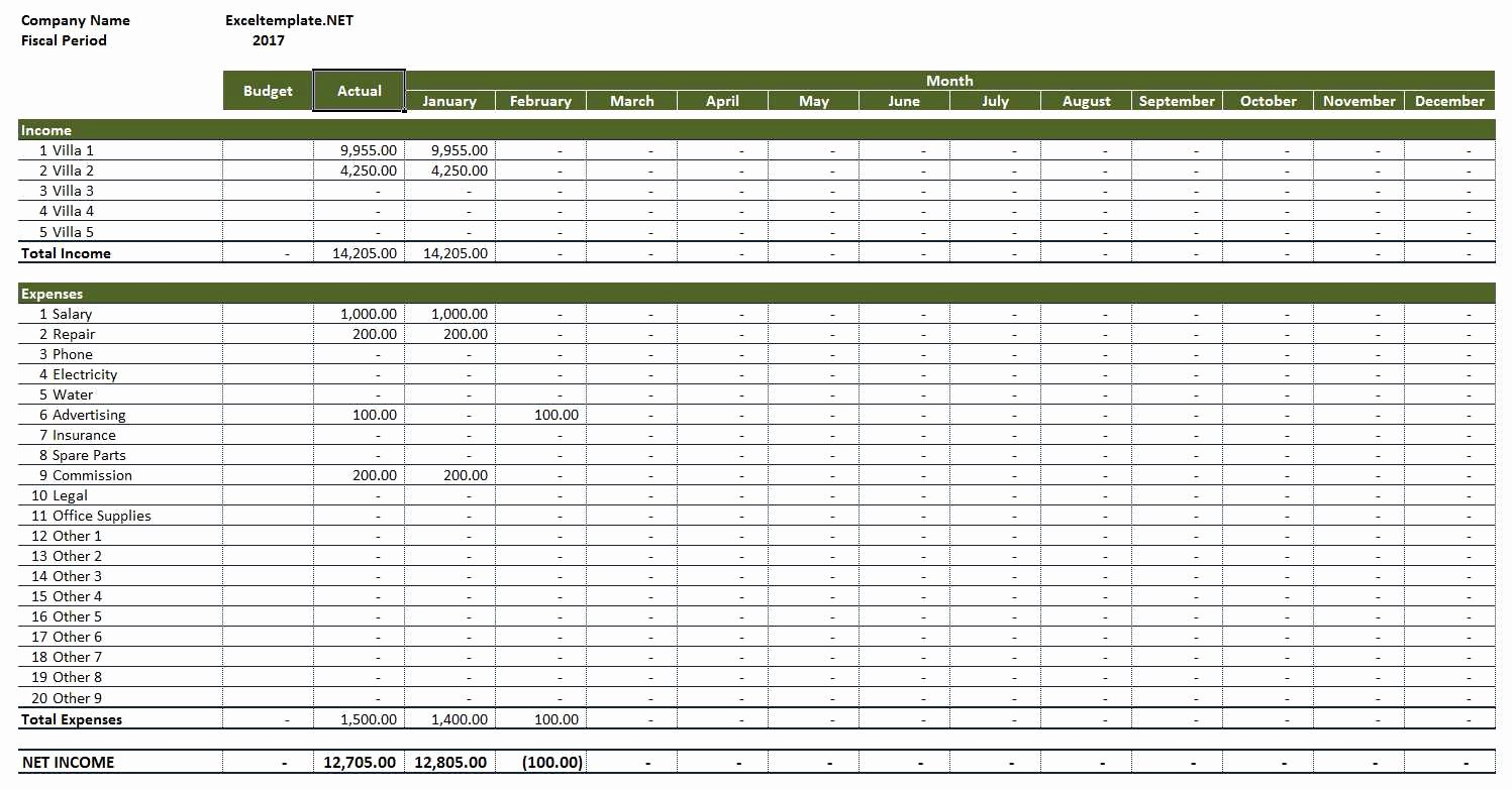 Income and Expense Statement Template Best Of Rental Property In E and Expenses