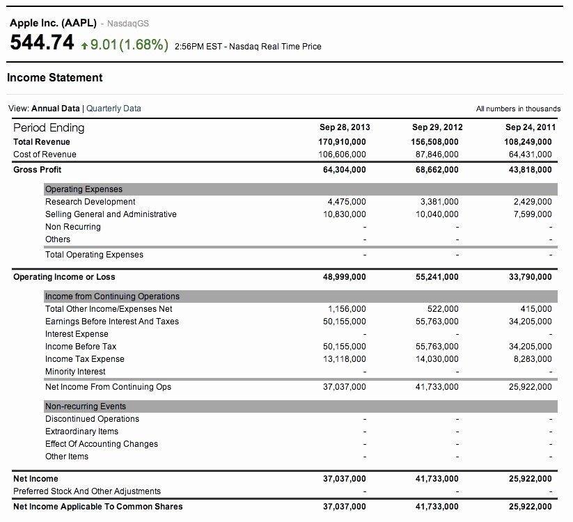 Income and Expense Statement Template Inspirational 7 Profit and Loss Statement Templates Excel Pdf formats