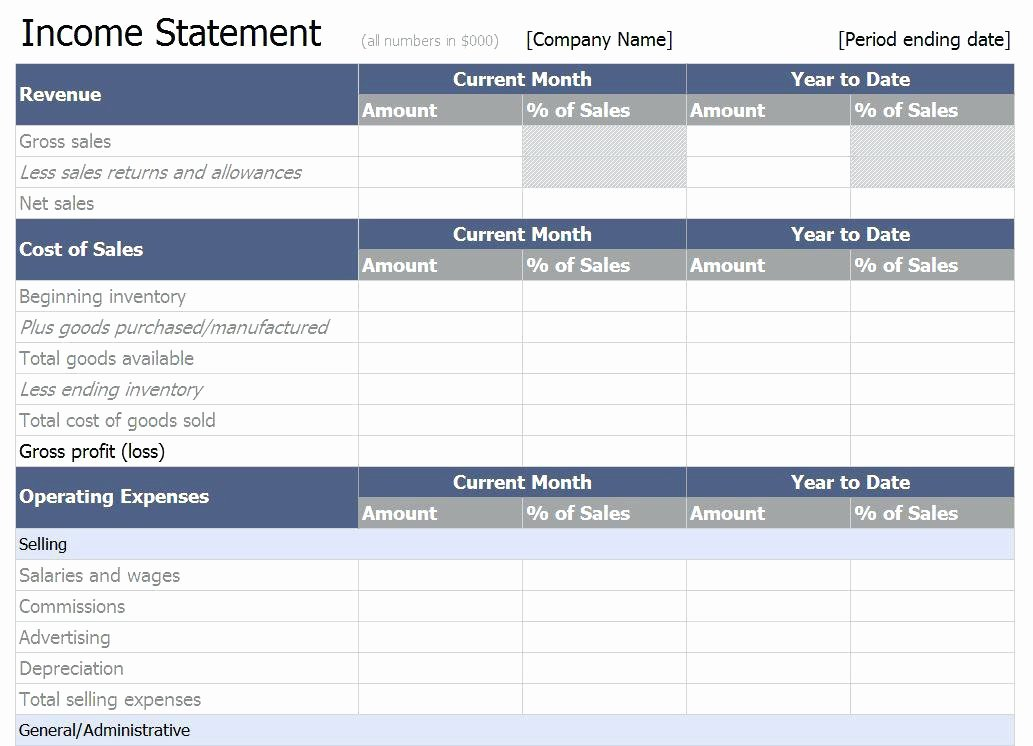 Income and Expense Statement Template New Expense Sheet Template Excel In E Expenses Spreadsheet