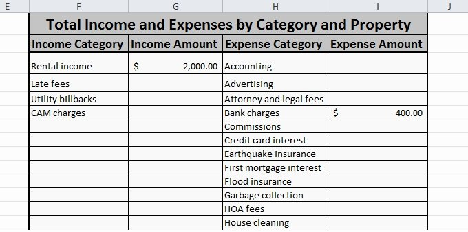 Income and Expense Template Elegant Free Expense Tracking Spreadsheet for Your Rentals – We Ve