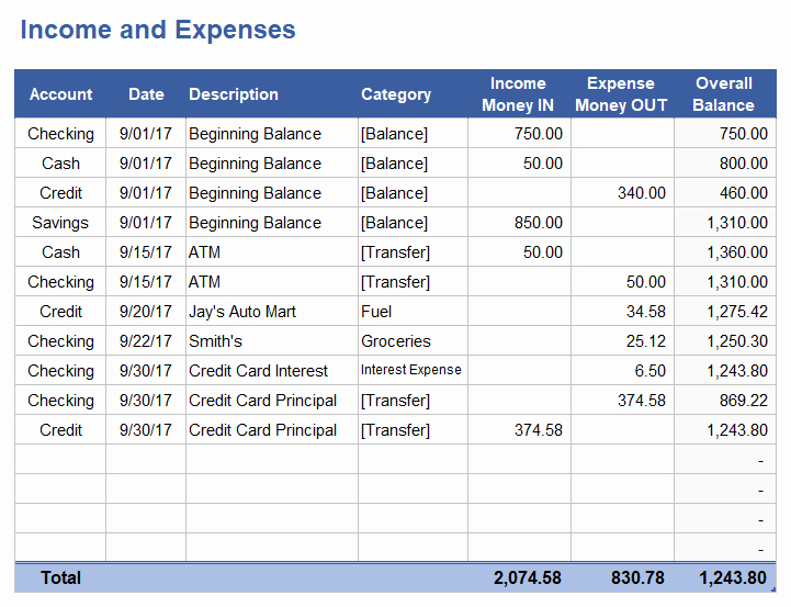 Income Expense Report Template Luxury In E and Expense Tracking Worksheet