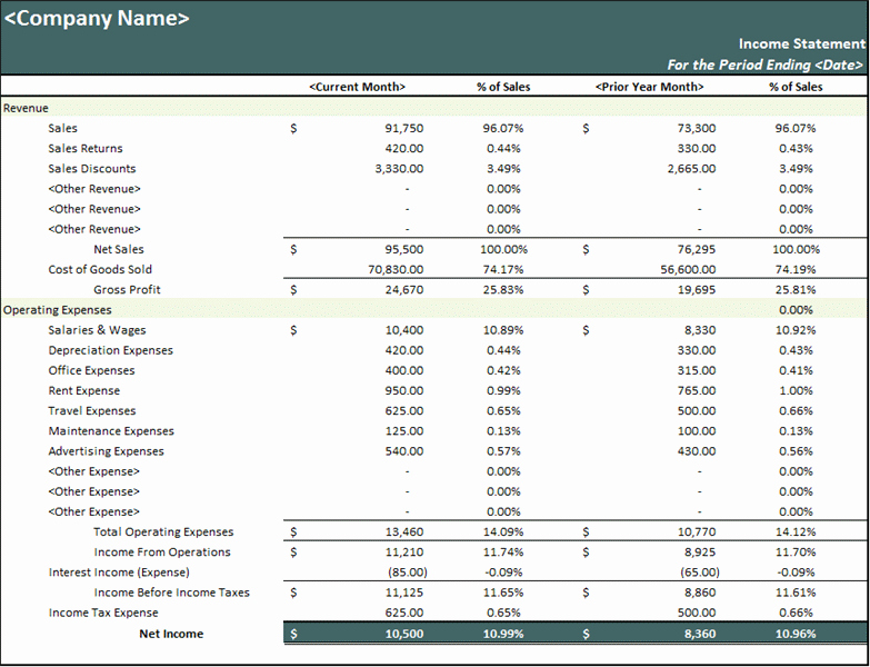 Income Statement Excel Template Awesome Excel Template In E Statement