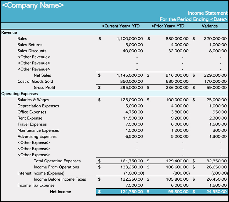 Income Statement Excel Template Beautiful How to Prepare An In E Statement 5 Free Templates