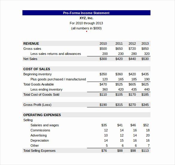 Income Statement Excel Template Beautiful Restaurant Profit and Loss Statement Excel Best Bud