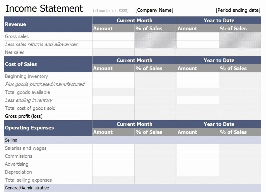 Income Statement Excel Template Luxury Excel In E Statement Template Free