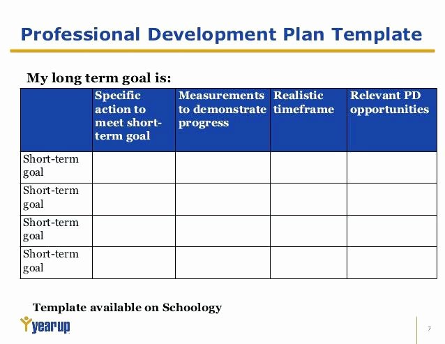 Individual Development Plan Template Excel Inspirational Simple Individual Development Plan Employee Templates