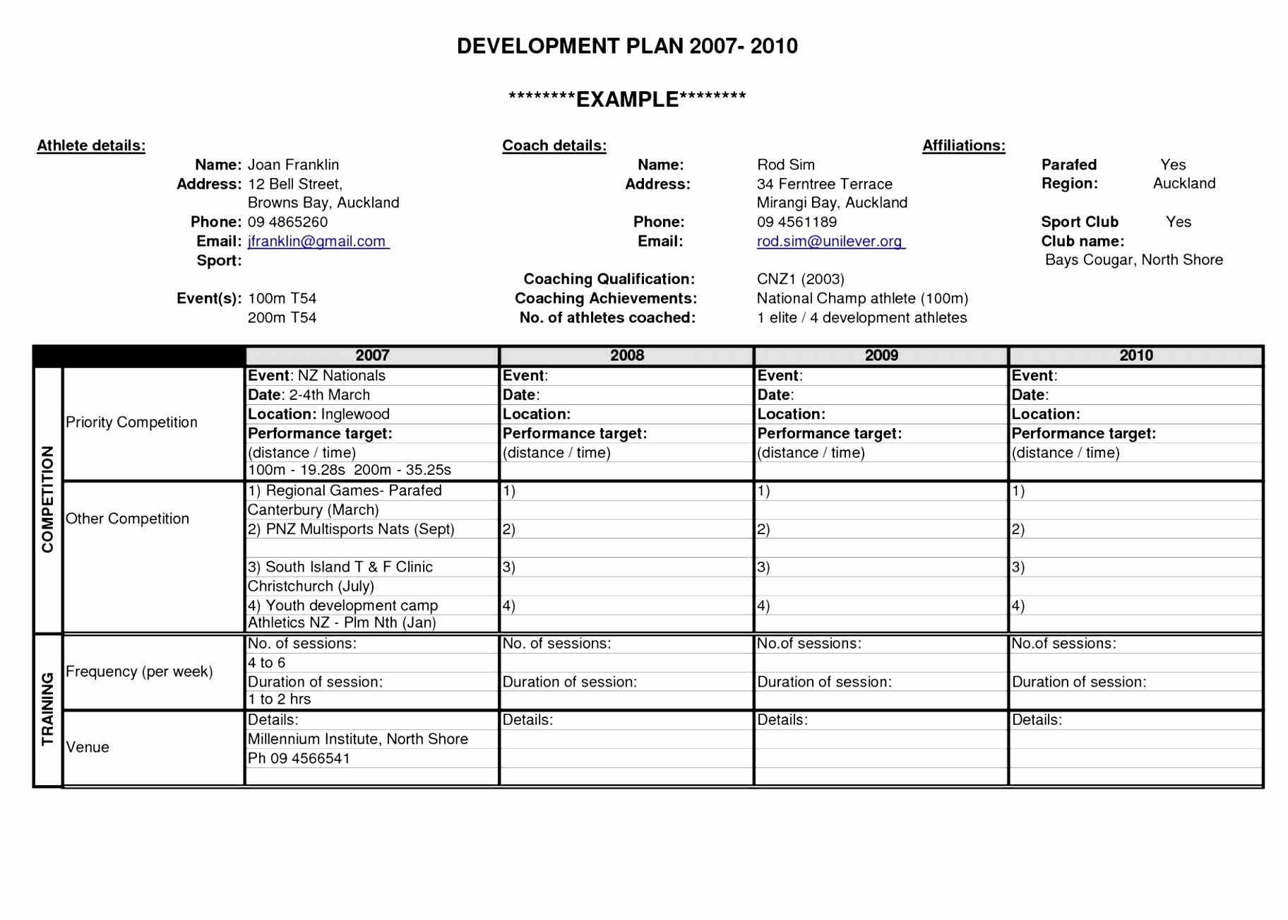 Individual Development Plan Template Excel Lovely Professional Development Plan Template 10 Free Word
