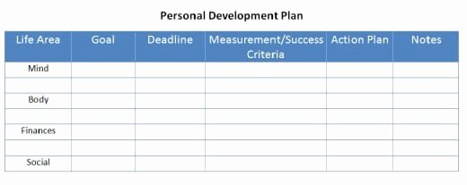 Individual Development Plan Template Excel Unique 6 Free Personal Development Plan Templates Excel Pdf formats