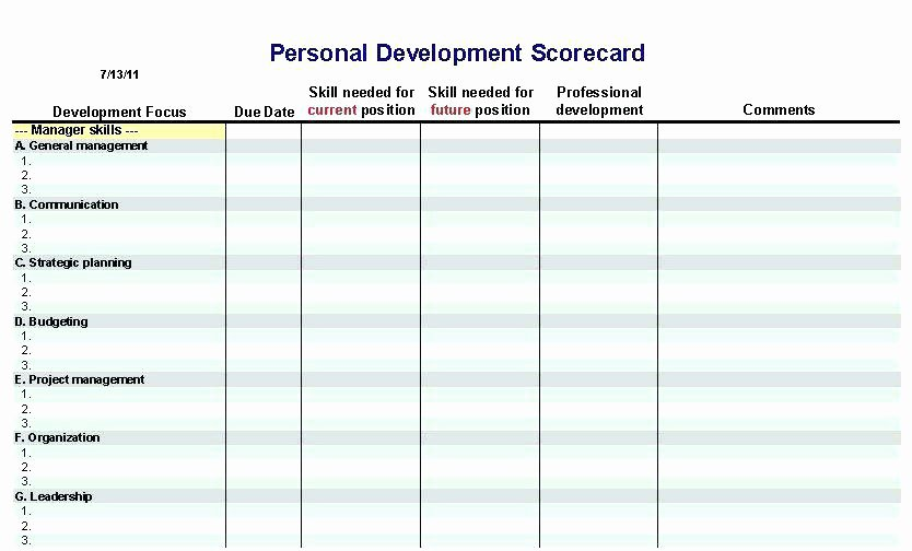 Individual Development Plan Template Excel Unique Personal Development Plan Templates Google Search Self
