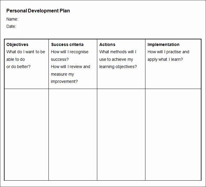 Individual Development Plan Template Lovely Sample Personal Development Plan Template 10 Free
