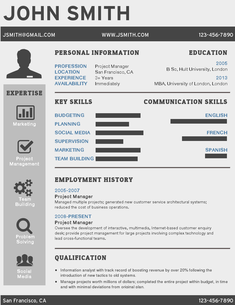 Infographic Resume Template Free Luxury Infographic Resume Template Venngage