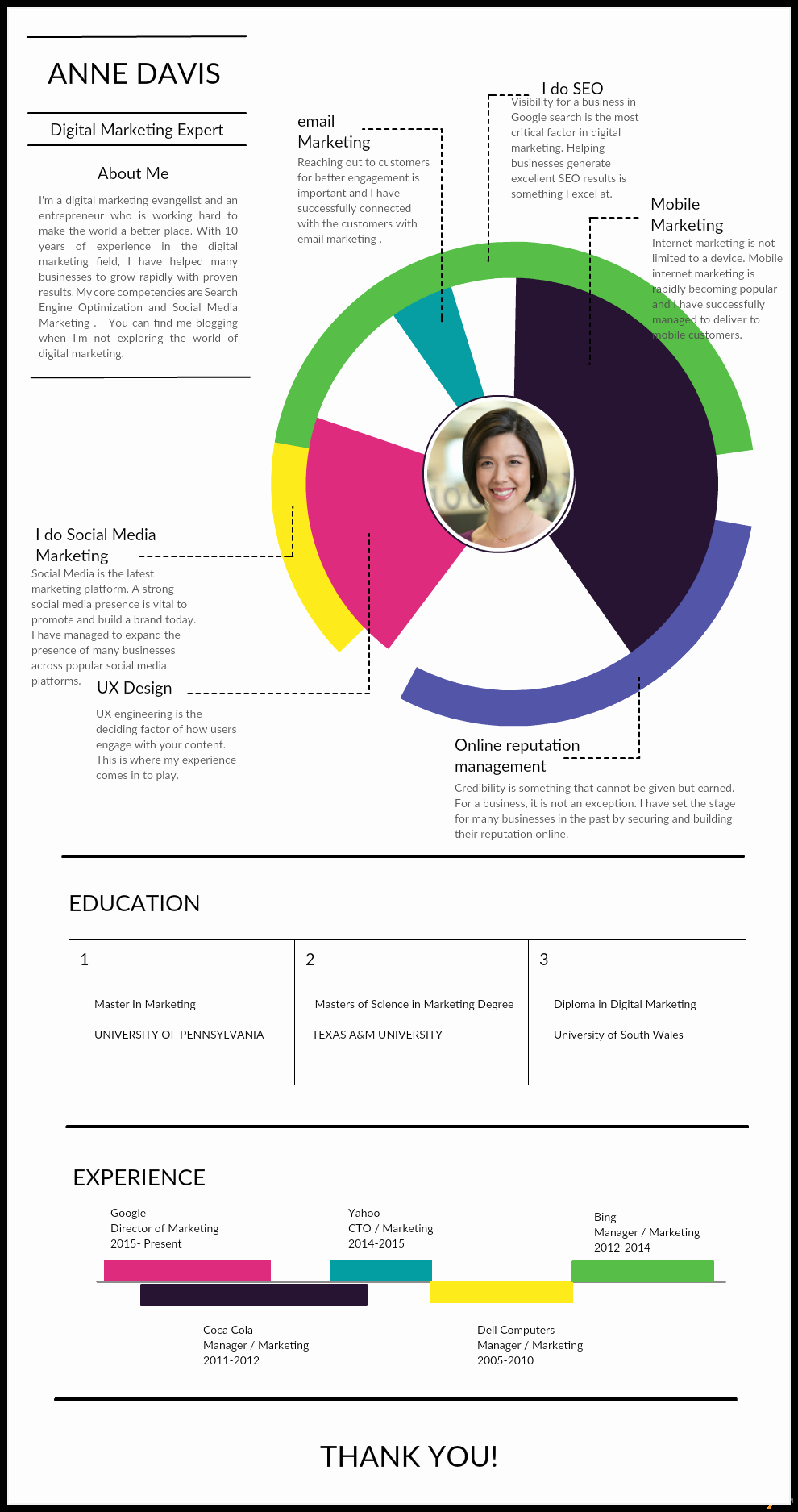 Infographic Resume Template Free Unique Infographic Resume Templates the Recruiters Will Love