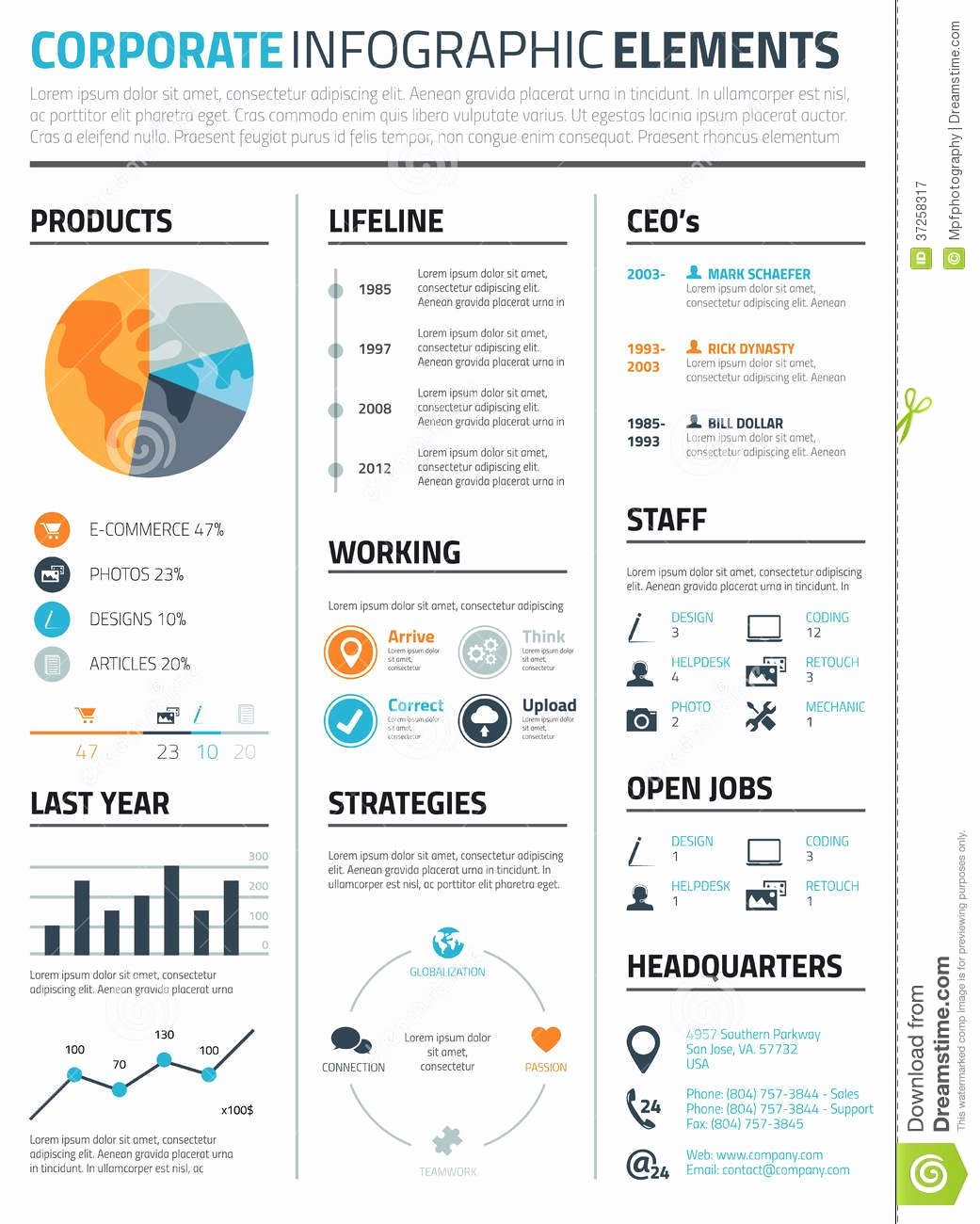 Infographic Resume Template Word Unique Account Manager Cover Letter Google Search