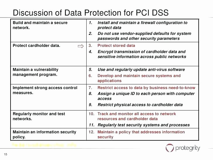Information Security Policy Template Best Of It Security Policy Template for Small Business 8