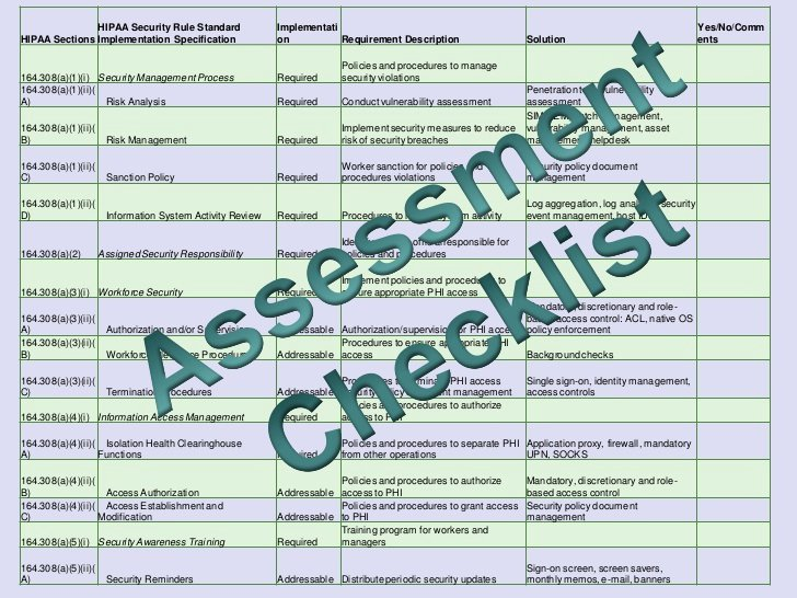 Information Security Risk assessment Template Luxury Hipaa Hitech Security assessment