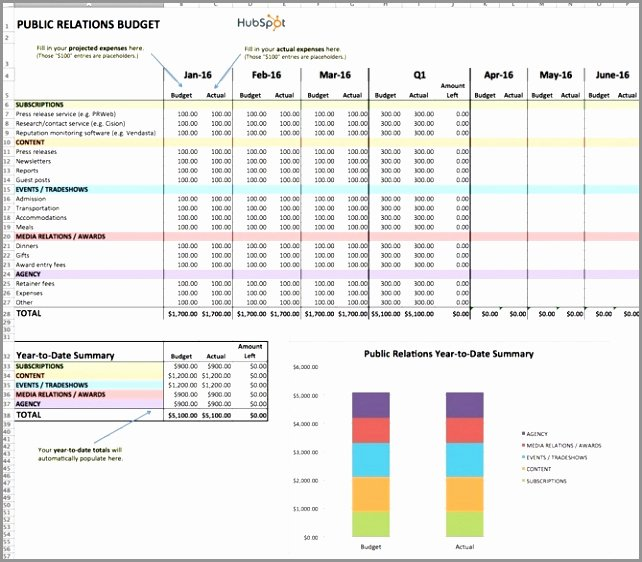 Information Technology Budget Template Awesome 6 Information Technology Bud Template Wiaor